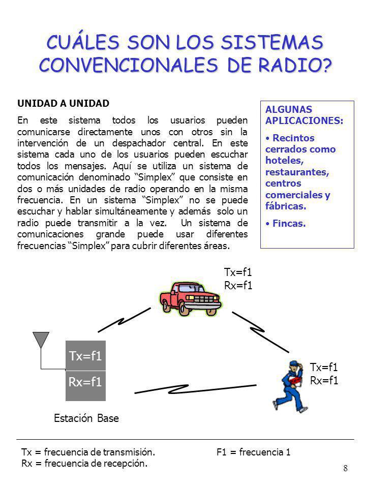 8 CUÁLES SON LOS SISTEMAS CONVENCIONALES DE RADIO.