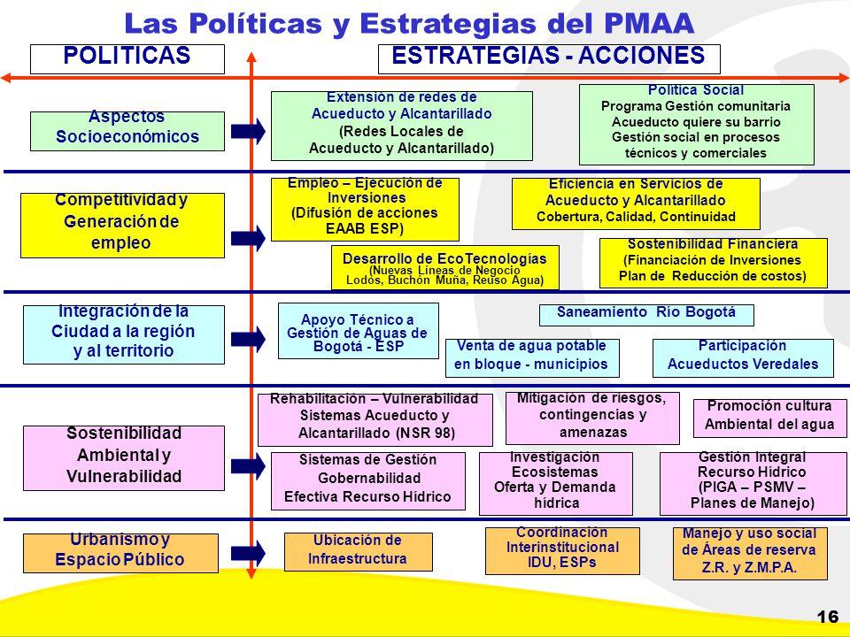 Dirección de Planeación y Control de Inversiones Gerencia Corporativa de Planeamiento y Control 16 Las Políticas y Estrategias del PMAA Aspectos Socio