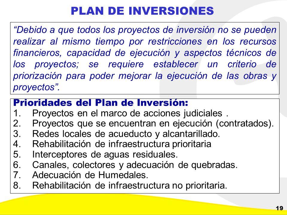 Dirección de Planeación y Control de Inversiones Gerencia Corporativa de Planeamiento y Control 19 Prioridades del Plan de Inversión: 1.Proyectos en e