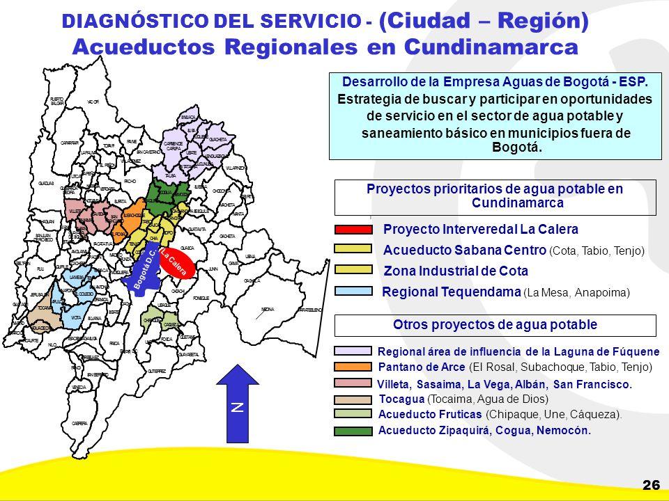 Dirección de Planeación y Control de Inversiones Gerencia Corporativa de Planeamiento y Control 26 I Desarrollo de la Empresa Aguas de Bogotá - ESP. E