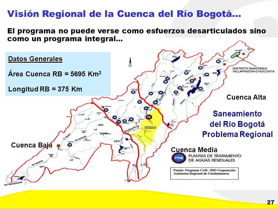Dirección de Planeación y Control de Inversiones Gerencia Corporativa de Planeamiento y Control 27 Cuenca Alta Cuenca Media Cuenca Baja Datos Generale
