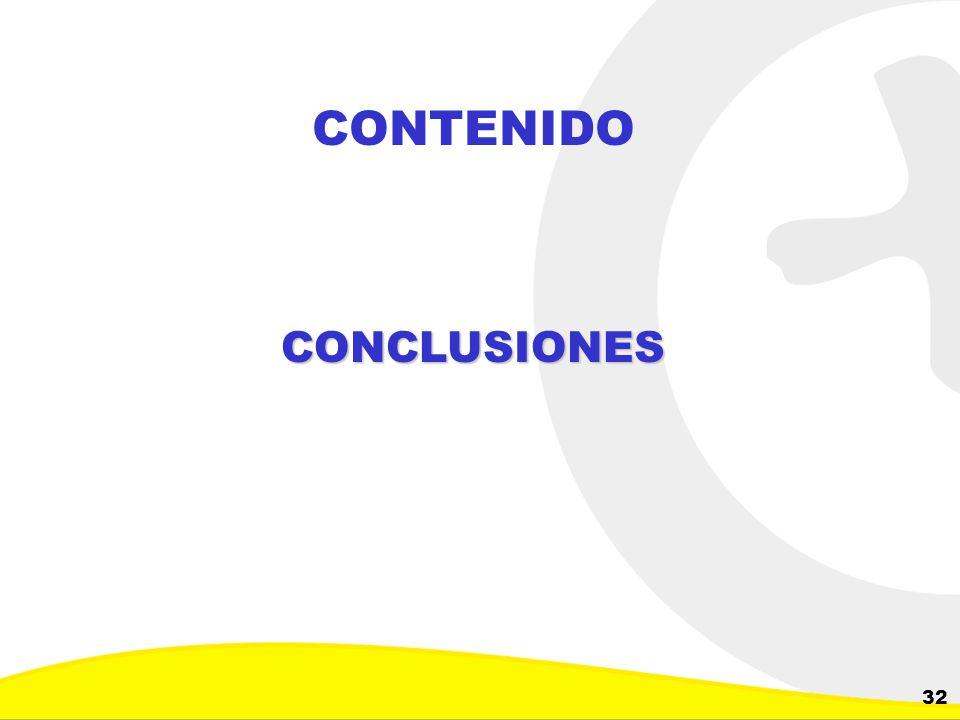 Dirección de Planeación y Control de Inversiones Gerencia Corporativa de Planeamiento y Control 32 CONTENIDO CONCLUSIONES