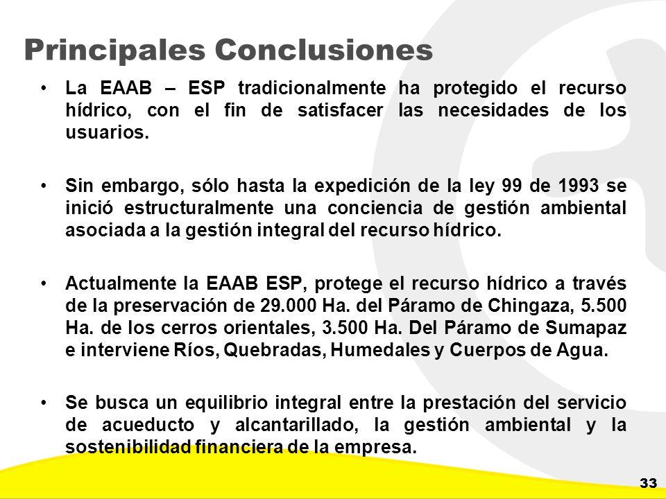Dirección de Planeación y Control de Inversiones Gerencia Corporativa de Planeamiento y Control Principales Conclusiones La EAAB – ESP tradicionalment