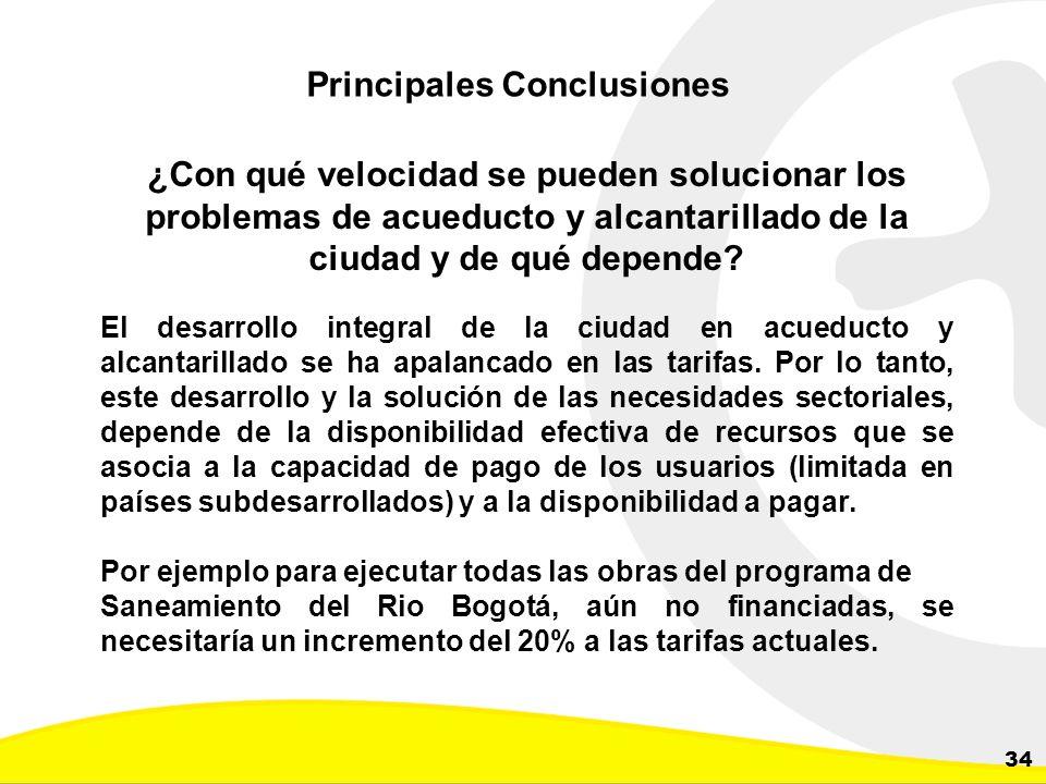 Dirección de Planeación y Control de Inversiones Gerencia Corporativa de Planeamiento y Control 34 Principales Conclusiones ¿Con qué velocidad se pued