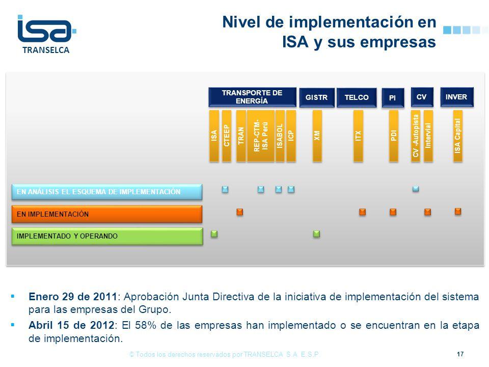 TRANSELCA TELCO GISTR TRANSPORTE DE ENERGÍA PI INVER ISA CTEEP TRAN ISABOL ICP XM ITX PDI CV -Autopista Intervial ISA Capital IMPLEMENTADO Y OPERANDO 17 Nivel de implementación en ISA y sus empresas CV EN ANÁLISIS EL ESQUEMA DE IMPLEMENTACIÓN EN IMPLEMENTACIÓN Enero 29 de 2011: Aprobación Junta Directiva de la iniciativa de implementación del sistema para las empresas del Grupo.