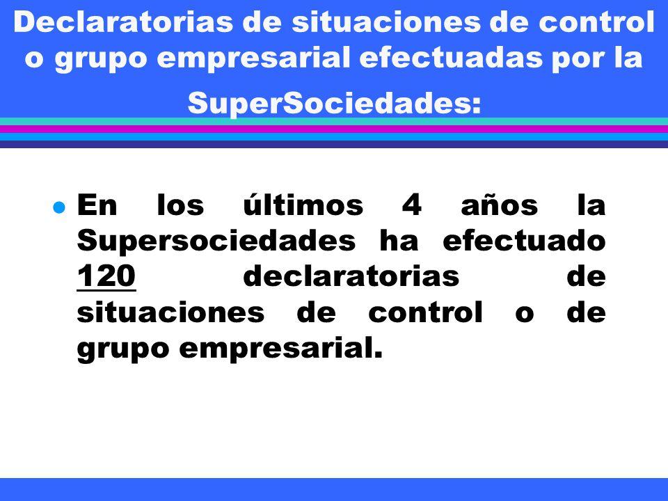 Declaratorias de situaciones de control o grupo empresarial efectuadas por la SuperSociedades: l En los últimos 4 años la Supersociedades ha efectuado 120 declaratorias de situaciones de control o de grupo empresarial.