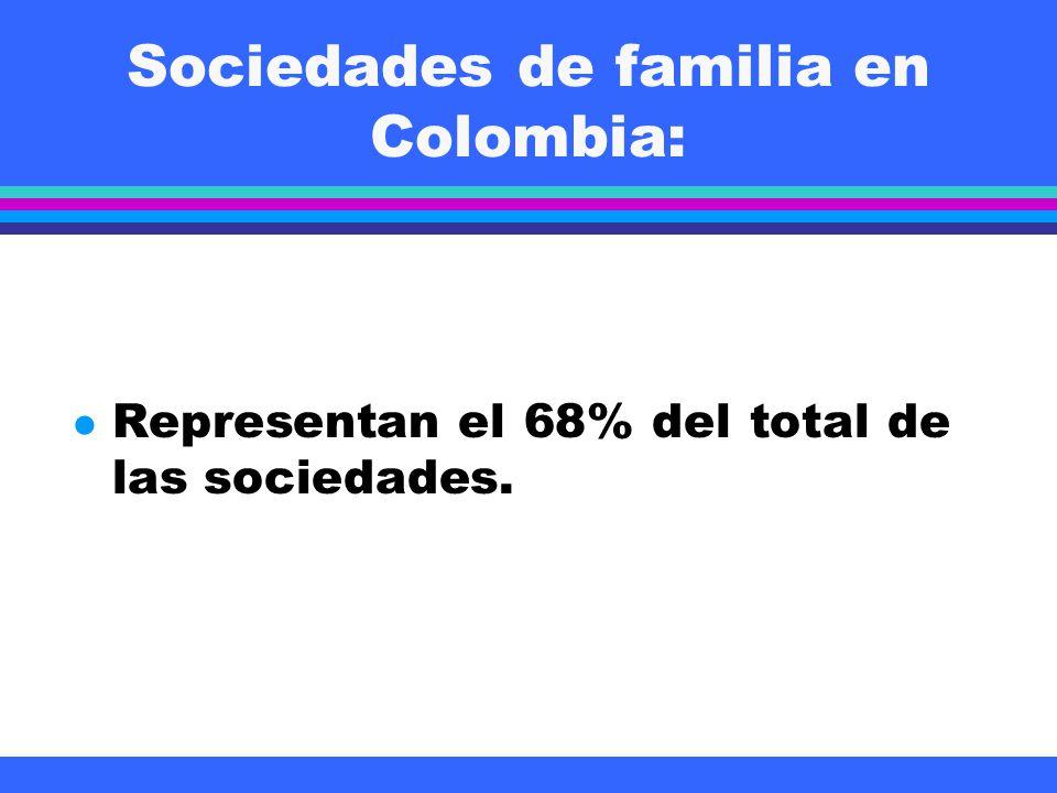 Sociedades de familia en Colombia: l Representan el 68% del total de las sociedades.