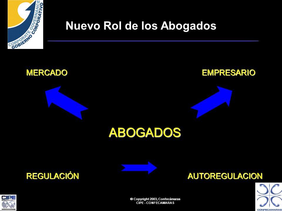 Copyright 2003, Confecámaras CIPE - CONFECAMARAS Nuevo Rol de los Abogados MERCADO EMPRESARIO ABOGADOS REGULACIÓN AUTOREGULACION