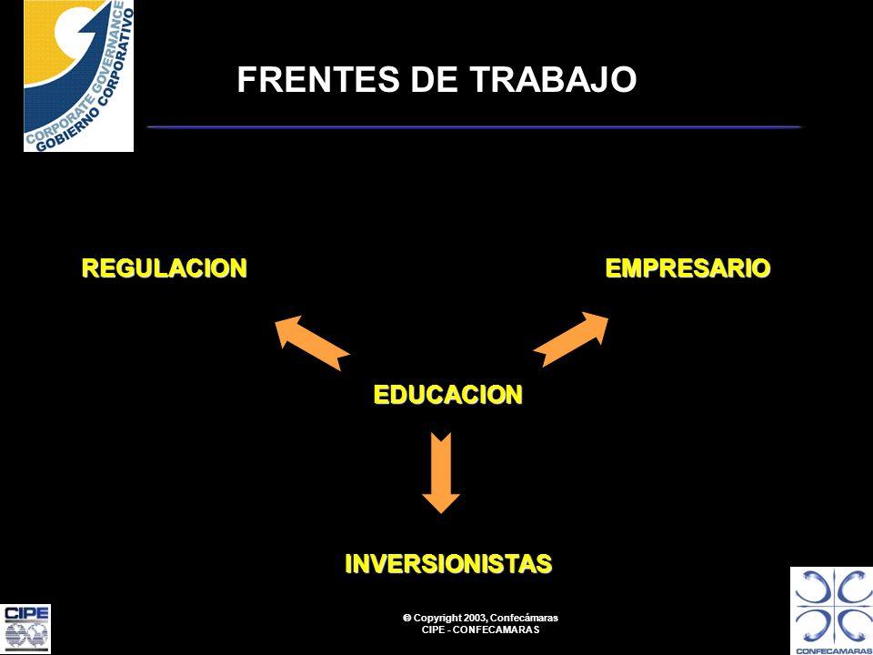 Copyright 2003, Confecámaras CIPE - CONFECAMARAS FRENTES DE TRABAJO REGULACION EMPRESARIO EDUCACIONINVERSIONISTAS