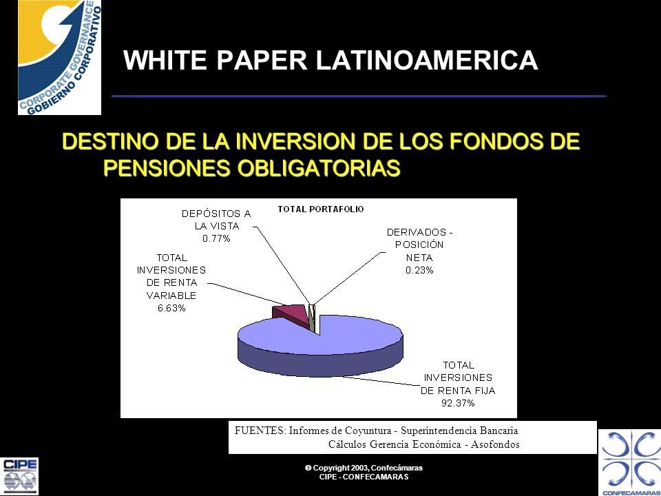 Copyright 2003, Confecámaras CIPE - CONFECAMARAS WHITE PAPER LATINOAMERICA DESTINO DE LA INVERSION DE LOS FONDOS DE PENSIONES OBLIGATORIAS FUENTES: Informes de Coyuntura - Superintendencia Bancaria Cálculos Gerencia Económica - Asofondos