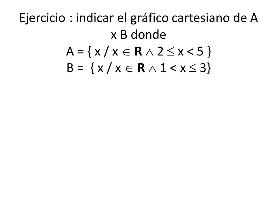 Ejercicio : indicar el gráfico cartesiano de A x B donde A = { x / x R 2 x < 5 } B = { x / x R 1 < x 3}