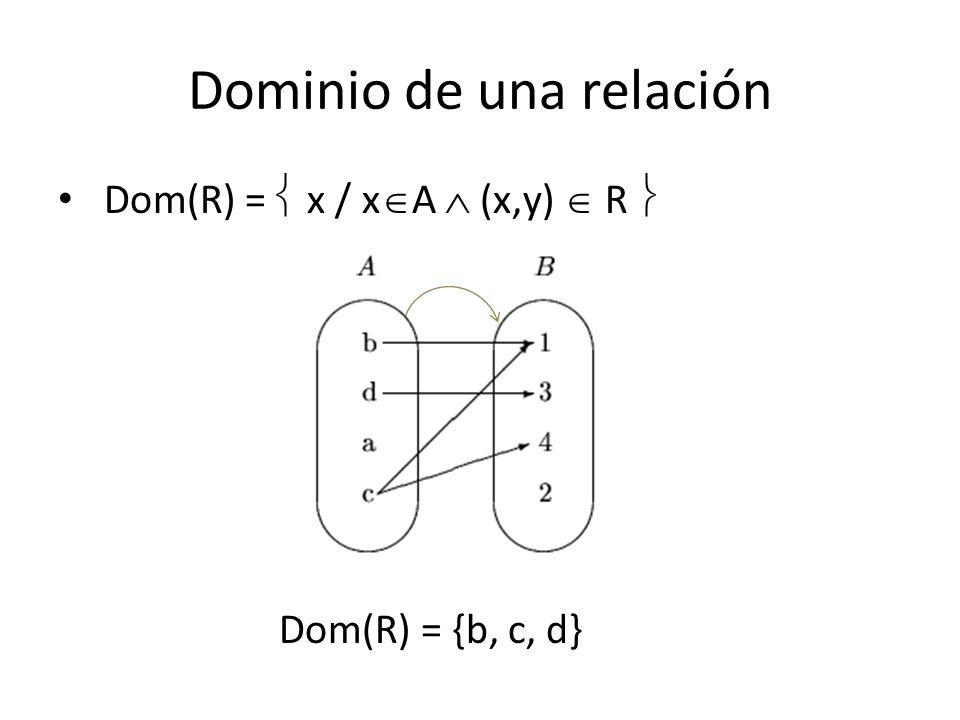 Dominio de una relación Dom(R) = x / x A (x,y) R Dom(R) = {b, c, d}