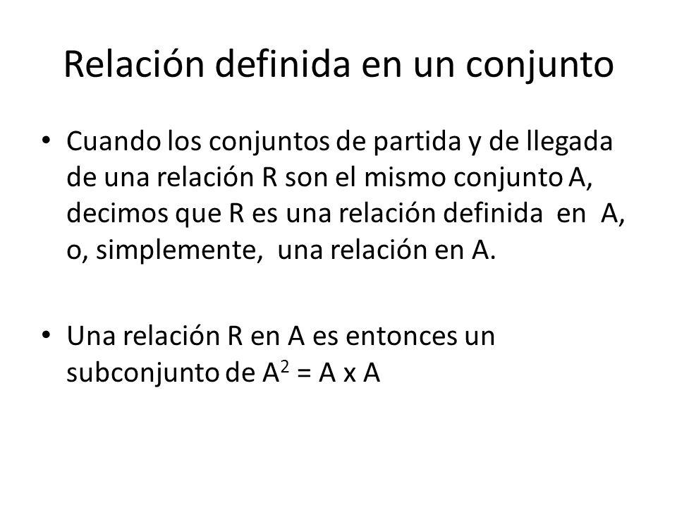 Relación definida en un conjunto Cuando los conjuntos de partida y de llegada de una relación R son el mismo conjunto A, decimos que R es una relación definida en A, o, simplemente, una relación en A.