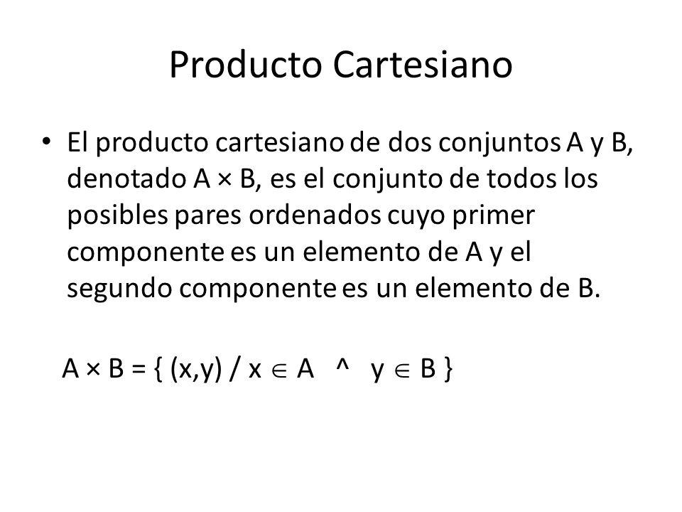 Producto Cartesiano Ejemplo: Si A = { a, b, c } y B = { 1, 2 } AxB = { (a,1), (a, 2), (b, 1), (b, 2), (c, 1), (c, 2) } Note que A tiene 3 elementos B tiene 2 elementos A x B tiene 6 elementos.