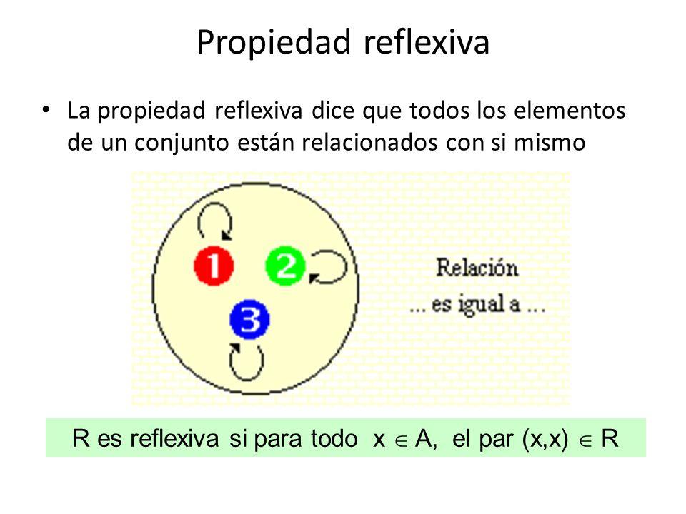 Propiedad reflexiva La propiedad reflexiva dice que todos los elementos de un conjunto están relacionados con si mismo R es reflexiva si para todo x A, el par (x,x) R