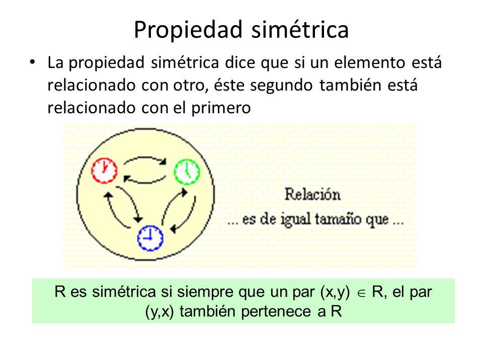 Propiedad simétrica La propiedad simétrica dice que si un elemento está relacionado con otro, éste segundo también está relacionado con el primero R es simétrica si siempre que un par (x,y) R, el par (y,x) también pertenece a R