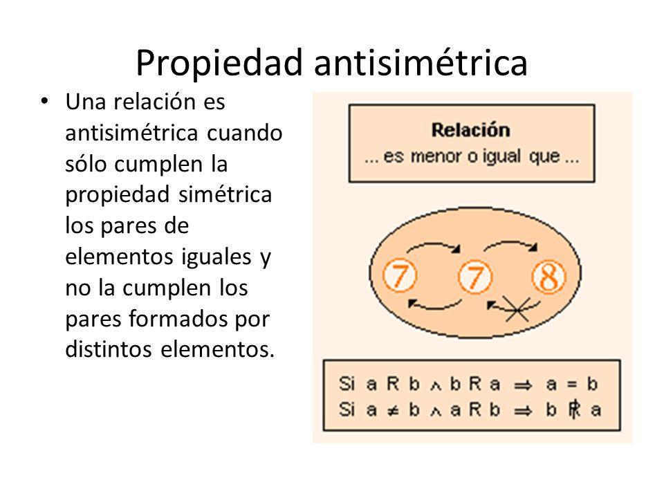Propiedad antisimétrica Una relación es antisimétrica cuando sólo cumplen la propiedad simétrica los pares de elementos iguales y no la cumplen los pares formados por distintos elementos.