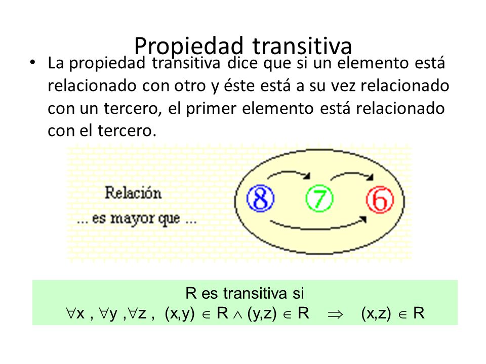 Propiedad transitiva La propiedad transitiva dice que si un elemento está relacionado con otro y éste está a su vez relacionado con un tercero, el primer elemento está relacionado con el tercero.