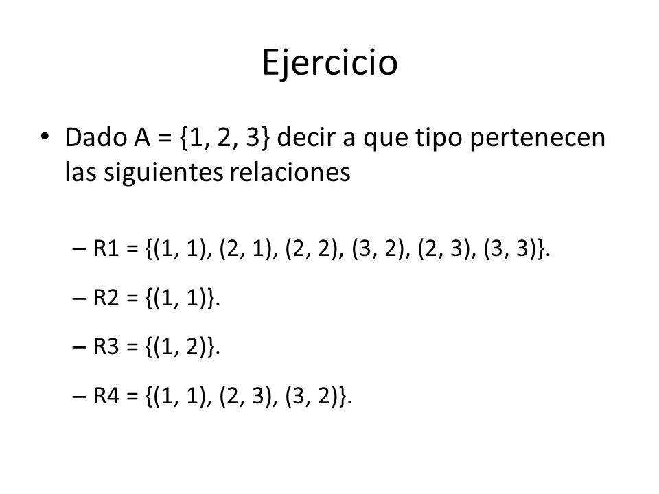 Ejercicio Dado A = {1, 2, 3} decir a que tipo pertenecen las siguientes relaciones – R1 = {(1, 1), (2, 1), (2, 2), (3, 2), (2, 3), (3, 3)}.