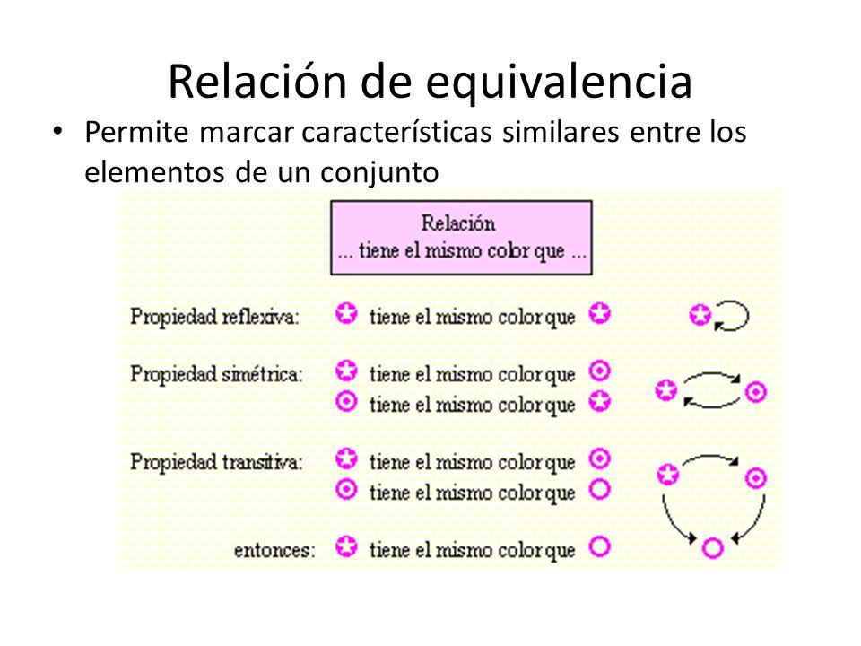 Relación de equivalencia Permite marcar características similares entre los elementos de un conjunto