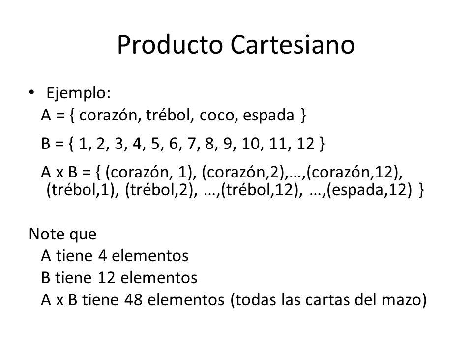 Producto Cartesiano Ejemplo: A = { corazón, trébol, coco, espada } B = { 1, 2, 3, 4, 5, 6, 7, 8, 9, 10, 11, 12 } A x B = { (corazón, 1), (corazón,2),…,(corazón,12), (trébol,1), (trébol,2), …,(trébol,12), …,(espada,12) } Note que A tiene 4 elementos B tiene 12 elementos A x B tiene 48 elementos (todas las cartas del mazo)