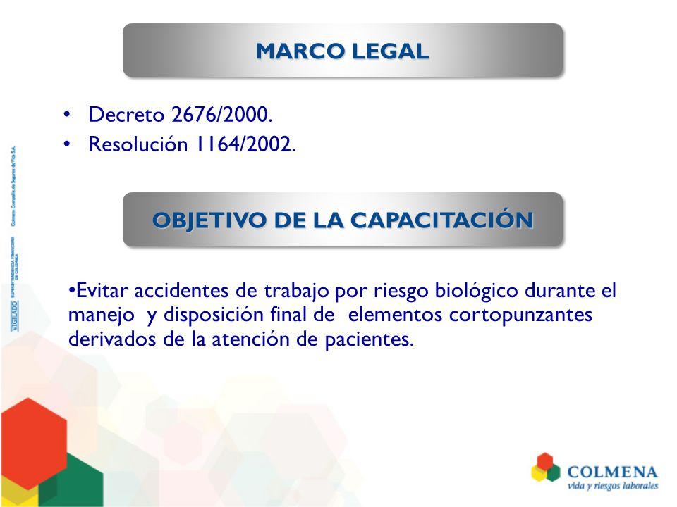 Decreto 2676/2000.Resolución 1164/2002.