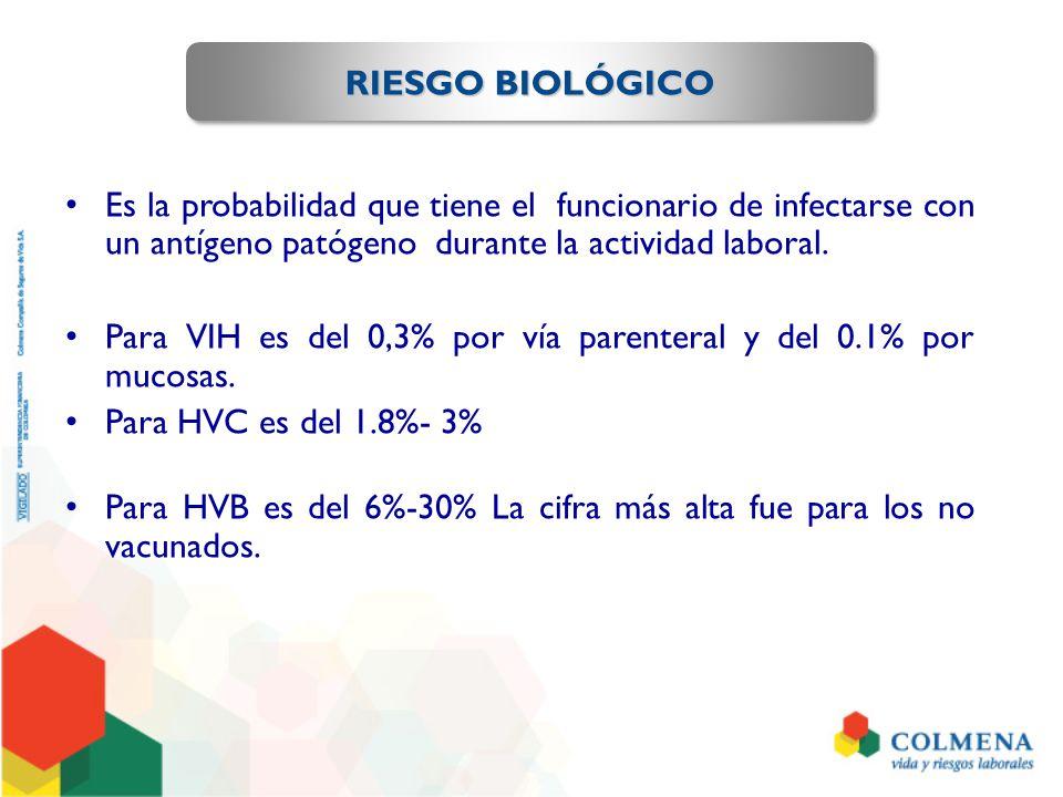 Ordinarios o basura común Biodegradables Reciclables CLASIFICACIÓN DE RESIDUOS RESIDUOS NO PELIGROSOS Inertes
