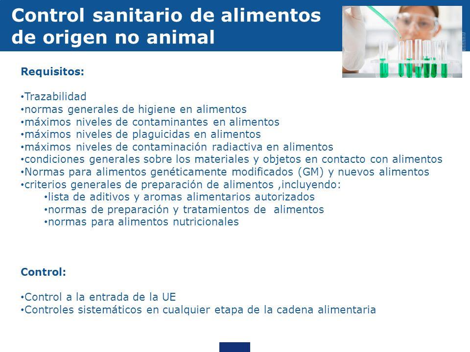 Requisitos: Trazabilidad normas generales de higiene en alimentos máximos niveles de contaminantes en alimentos máximos niveles de plaguicidas en alim