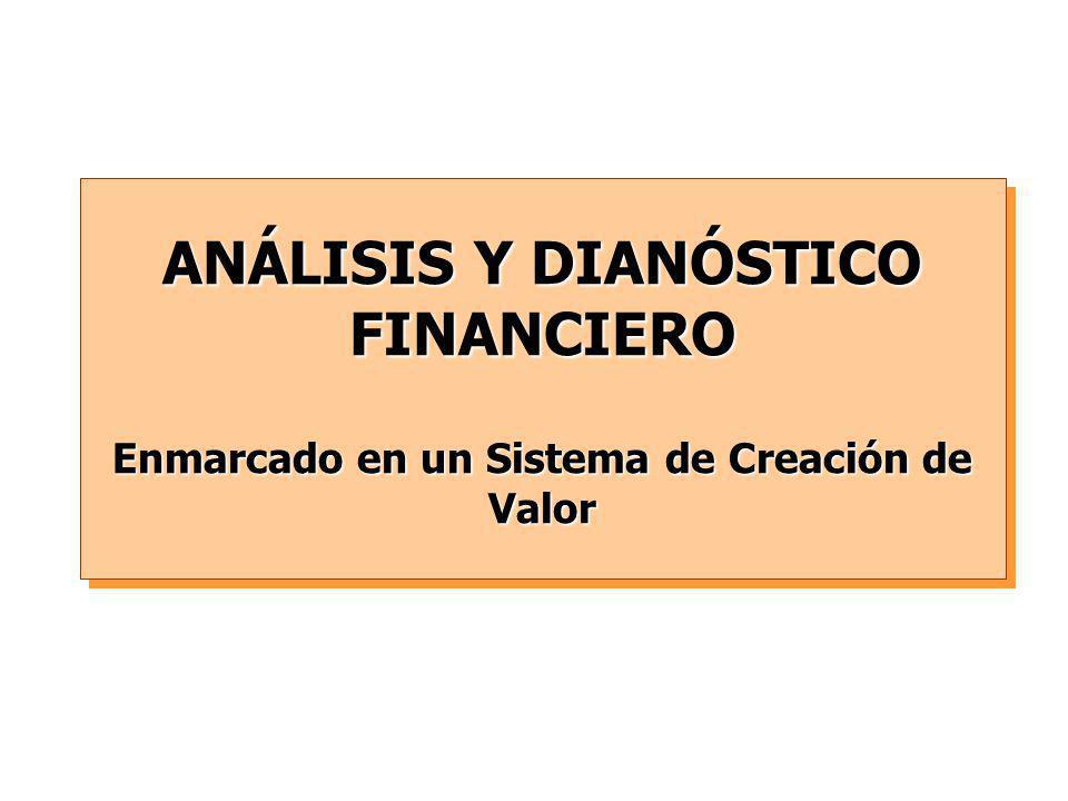 Análisis, Diagnóstico y Planeación Financiera ANÁLISIS Y DIANÓSTICO FINANCIERO Enmarcado en un Sistema de Creación de Valor ANÁLISIS Y DIANÓSTICO FINANCIERO Enmarcado en un Sistema de Creación de Valor