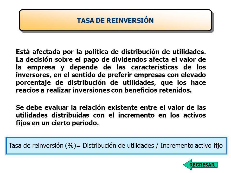 Está afectada por la política de distribución de utilidades.