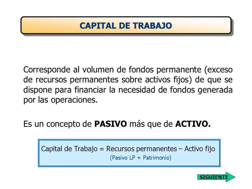 Corresponde al volumen de fondos permanente (exceso de recursos permanentes sobre activos fijos) de que se dispone para financiar la necesidad de fondos generada por las operaciones.
