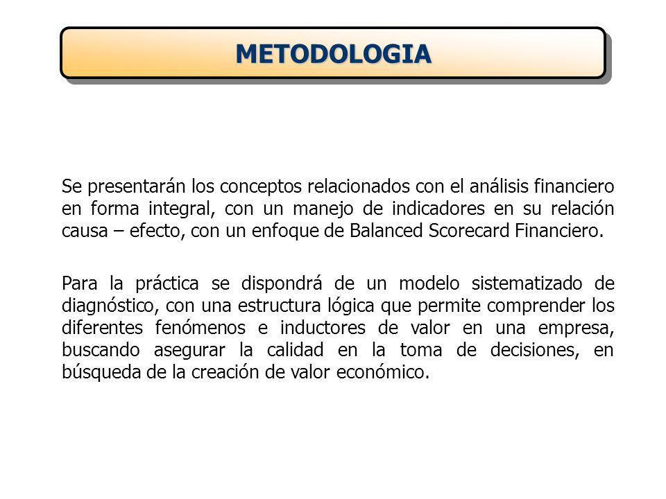 METODOLOGIA Se presentarán los conceptos relacionados con el análisis financiero en forma integral, con un manejo de indicadores en su relación causa – efecto, con un enfoque de Balanced Scorecard Financiero.