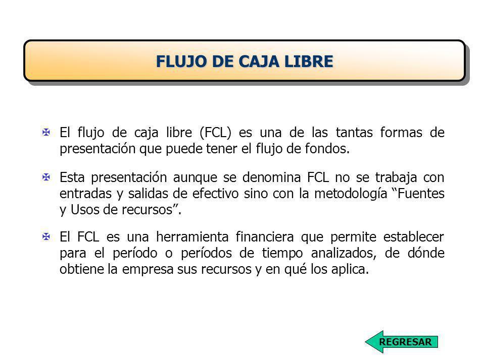 XEl flujo de caja libre (FCL) es una de las tantas formas de presentación que puede tener el flujo de fondos.