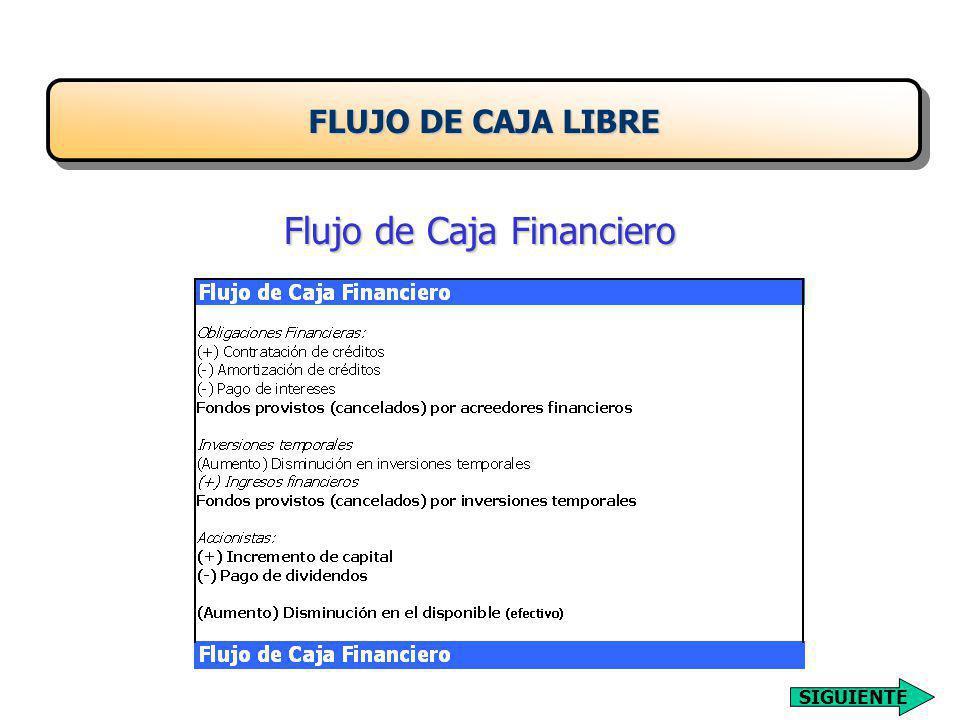 Flujo de Caja Financiero FLUJO DE CAJA LIBRE SIGUIENTE