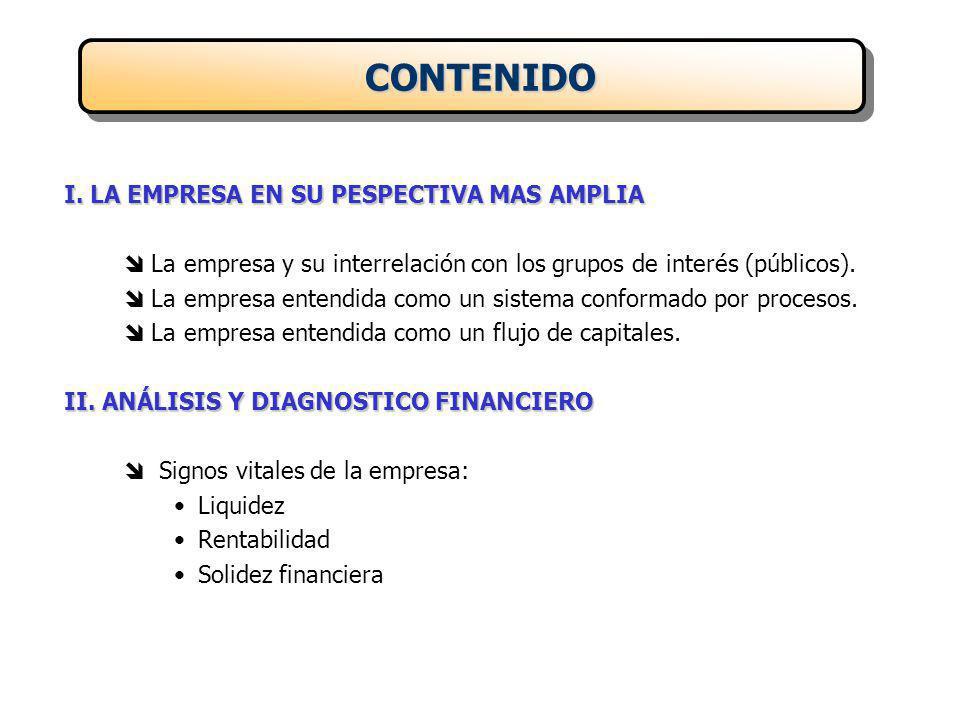 RECURSOS PERMANENTES (P.L PLAZO Y PATRIMONIO) ACTIVOS FIJOS CAPITAL DE TRABAJO REGRESAR