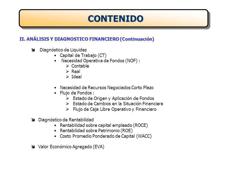 Activos Fijos NOF Resultado Operacional Neto de impuestos Necesidad Operativa de Fondos Inversión en Activos Fijos FLUJO DE CAJA LIBRE OPERATIVO CAPITAL INVERTIDO Flujo de Caja Libre Operativo Disponible para Proveedores Externos de Capital FLUJO DE CAJA LIBRE REGRESAR