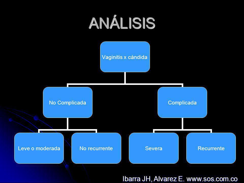 ANÁLISIS Vaginitis x cándida No Complicada Leve o moderada No recurrente Complicada SeveraRecurrente Ibarra JH, Alvarez E. www.sos.com.co