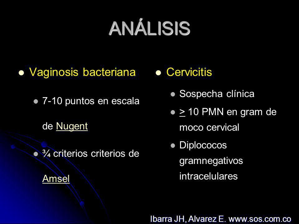 ANÁLISIS Vaginosis bacteriana 7-10 puntos en escala de NugentNugent ¾ criterios criterios de Amsel Amsel Cervicitis Sospecha clínica > 10 PMN en gram