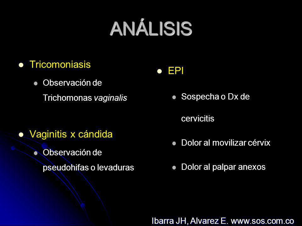 ANÁLISIS Tricomoniasis Observación de Trichomonas vaginalis Vaginitis x cándida Observación de pseudohifas o levaduras EPI Sospecha o Dx de cervicitis