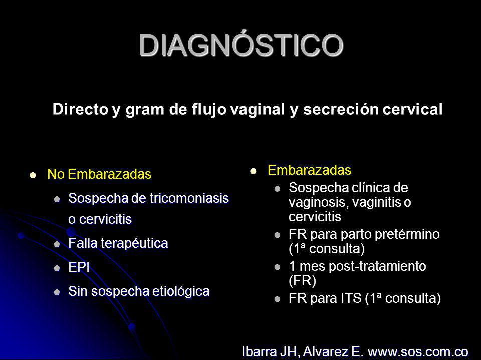 DIAGNÓSTICO No Embarazadas Sospecha de tricomoniasis o cervicitis Sospecha de tricomoniasis o cervicitis Falla terapéutica Falla terapéutica EPI EPI S