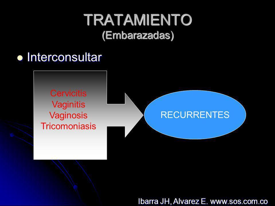 TRATAMIENTO (Embarazadas) Interconsultar Interconsultar Cervicitis Vaginitis Vaginosis Tricomoniasis RECURRENTES Ibarra JH, Alvarez E. www.sos.com.co