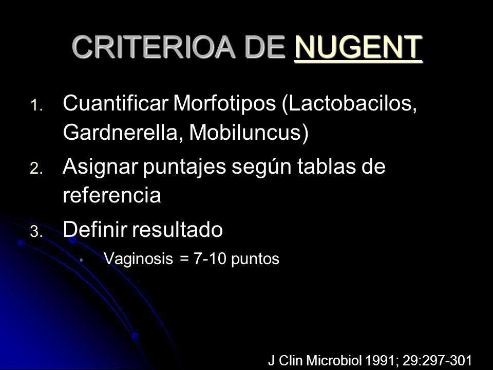 CRITERIOA DE NUGENT NUGENT 1. 1. Cuantificar Morfotipos (Lactobacilos, Gardnerella, Mobiluncus) 2. 2. Asignar puntajes según tablas de referencia 3. 3