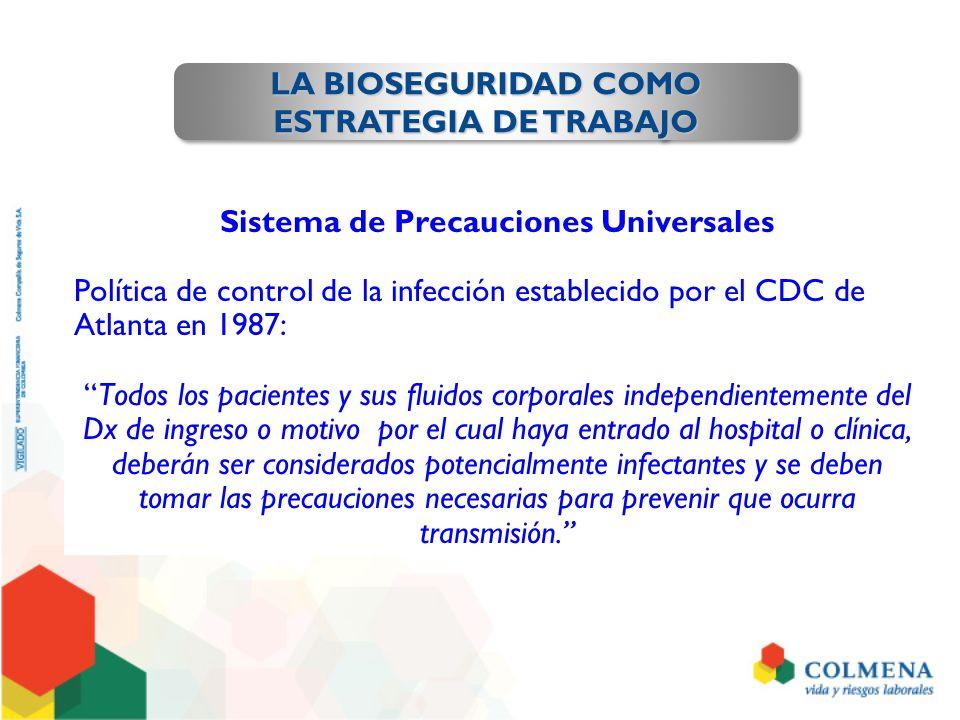 Sistema de Precauciones Universales Política de control de la infección establecido por el CDC de Atlanta en 1987: Todos los pacientes y sus fluidos c