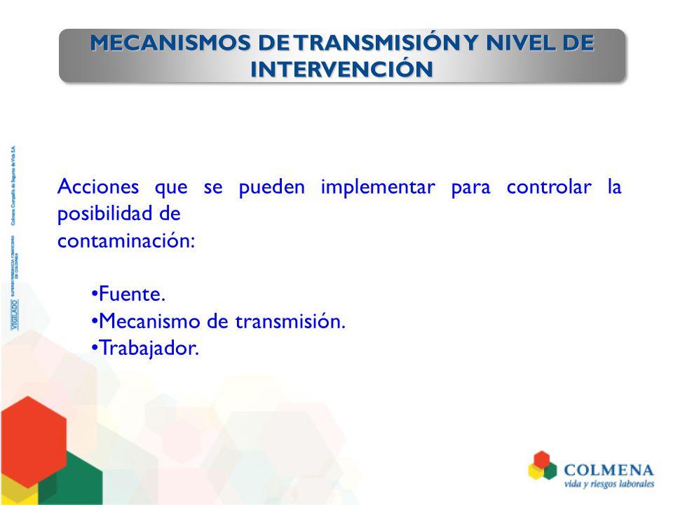 MECANISMOS DE TRANSMISIÓN Y NIVEL DE INTERVENCIÓN Acciones que se pueden implementar para controlar la posibilidad de contaminación: Fuente. Mecanismo
