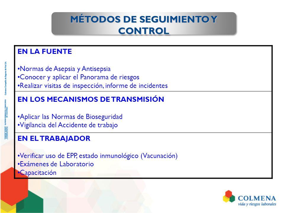 EN LA FUENTE Normas de Asepsia y Antisepsia Conocer y aplicar el Panorama de riesgos Realizar visitas de inspección, informe de incidentes EN LOS MECA