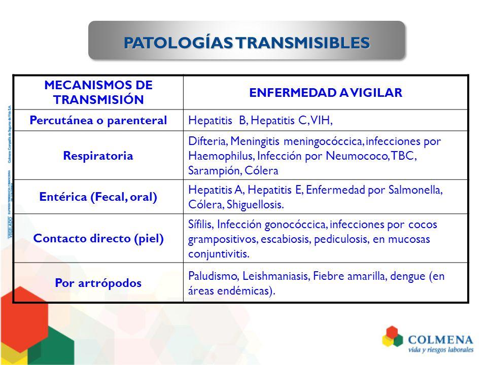 MECANISMOS DE TRANSMISIÓN ENFERMEDAD A VIGILAR Percutánea o parenteralHepatitis B, Hepatitis C, VIH, Respiratoria Difteria, Meningitis meningocóccica,