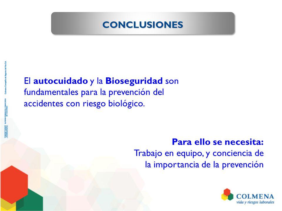 CONCLUSIONESCONCLUSIONES El autocuidado y la Bioseguridad son fundamentales para la prevención del accidentes con riesgo biológico. Para ello se neces