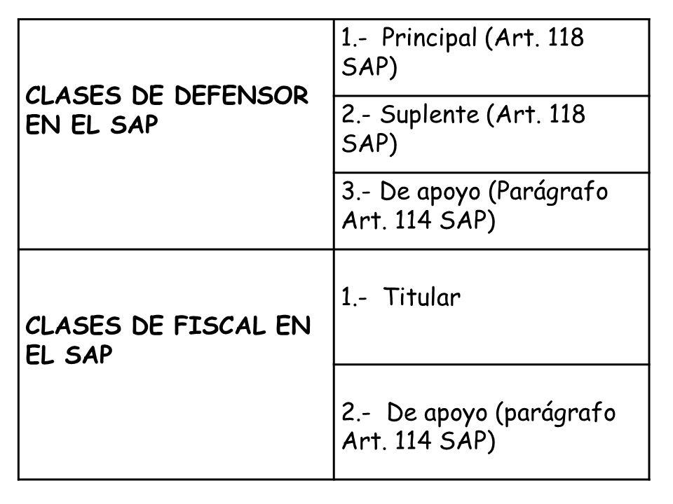 CLASES DE DEFENSOR EN EL SAP 1.- Principal (Art.118 SAP) 2.- Suplente (Art.