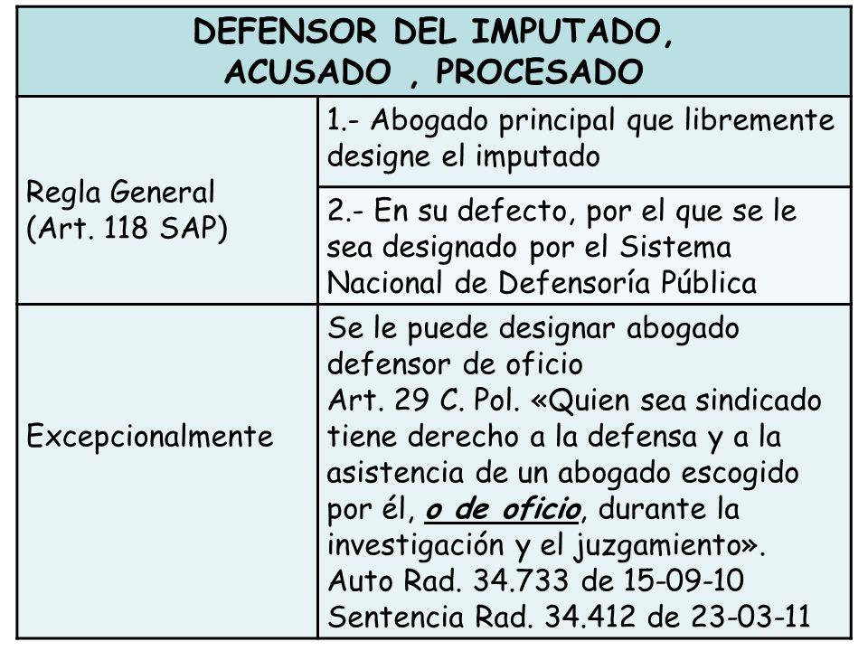 DEFENSOR DEL IMPUTADO, ACUSADO, PROCESADO Regla General (Art.