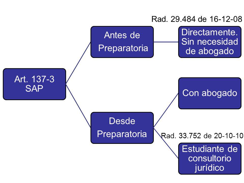 Art.137-3 SAP Antes de Preparatoria Directamente.